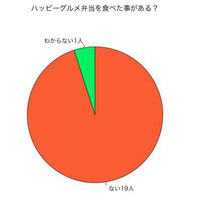 15_s1_photo