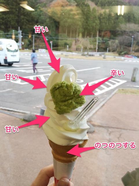 生わさびソフトクリーム