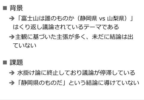 「富士山は誰のものか議論」背景 / 経緯