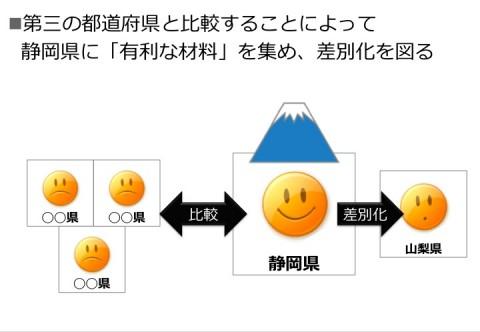 第三の都道府県と比較することによって静岡県に「有利な材料」を集め、差別化を図る